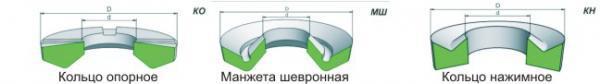Манжета 100x120