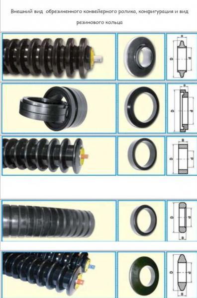 Резиновые ролики для конвейера как сделать транспортер самодельный