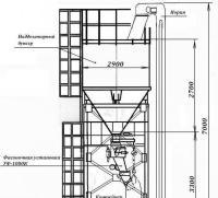 Модуль для фасовки в Биг-Бег УФ-1000К