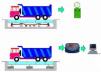 Модернизация механических автомобильных весов