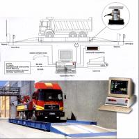 Ремонт, производство электронных и механических весов (всех типов)