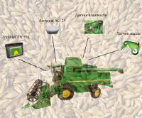 Система мониторинга и картографирования урожайности