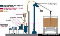Автоматическая система контроля качества зерна GESTAR