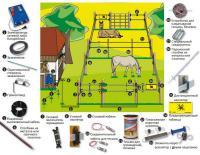 Комплект электропастух для овец - генератор, провод стальной, изоляторы