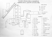Завод по производству жидких удобрений ЖКУ
