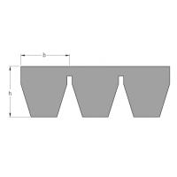 Ремни поликлиновые узкие стандарта США, SKF