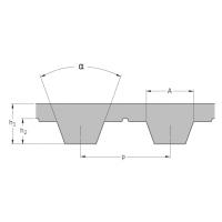 Ремни метрические зубчатые, SKF