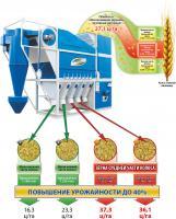 Технология производства семян на сепараторе САД