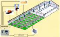 Cистема управления вентиляцией на ферме