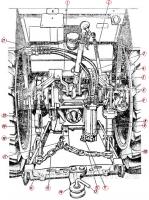 Раздельно-агрегатная гидравлическая система